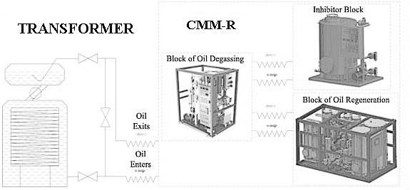 the-schema-of-Globecore-oil-degassing-plant