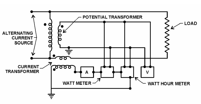 Figure 10 – Connections of Instrument Transformers