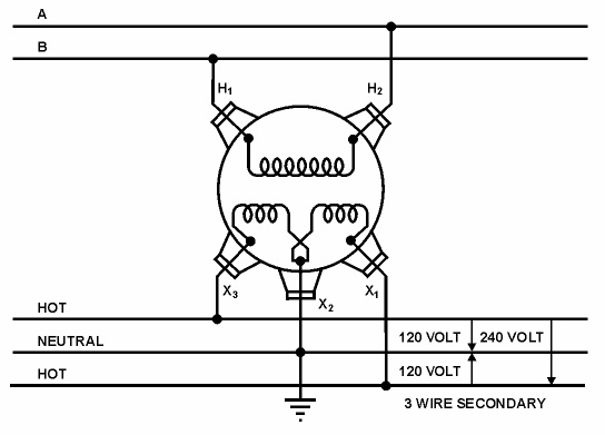 Figure 15 – Single-Phase Transformer