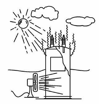 Figure 21 – Cooling Methods of a Transformer
