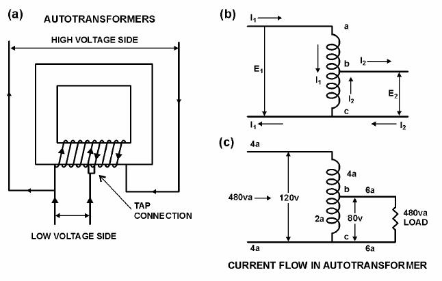 Figure 9 – Autotransformers