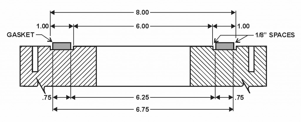 Figure 44 – Cross Section of Circular Gasket in Groove