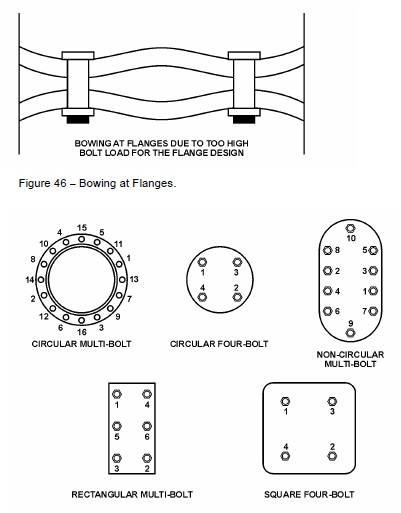 Figure 47 Bolting Sequences