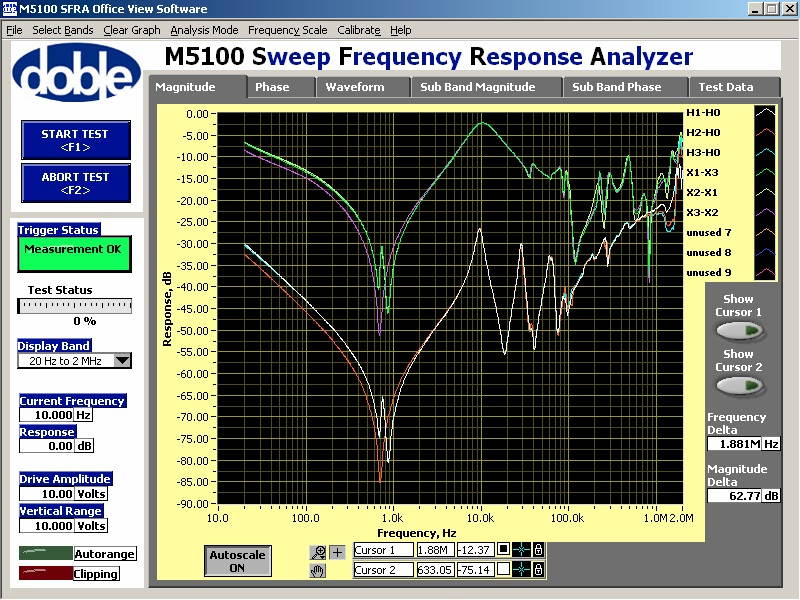 9.3.6 Sweep Frequency Response Analysis Tests