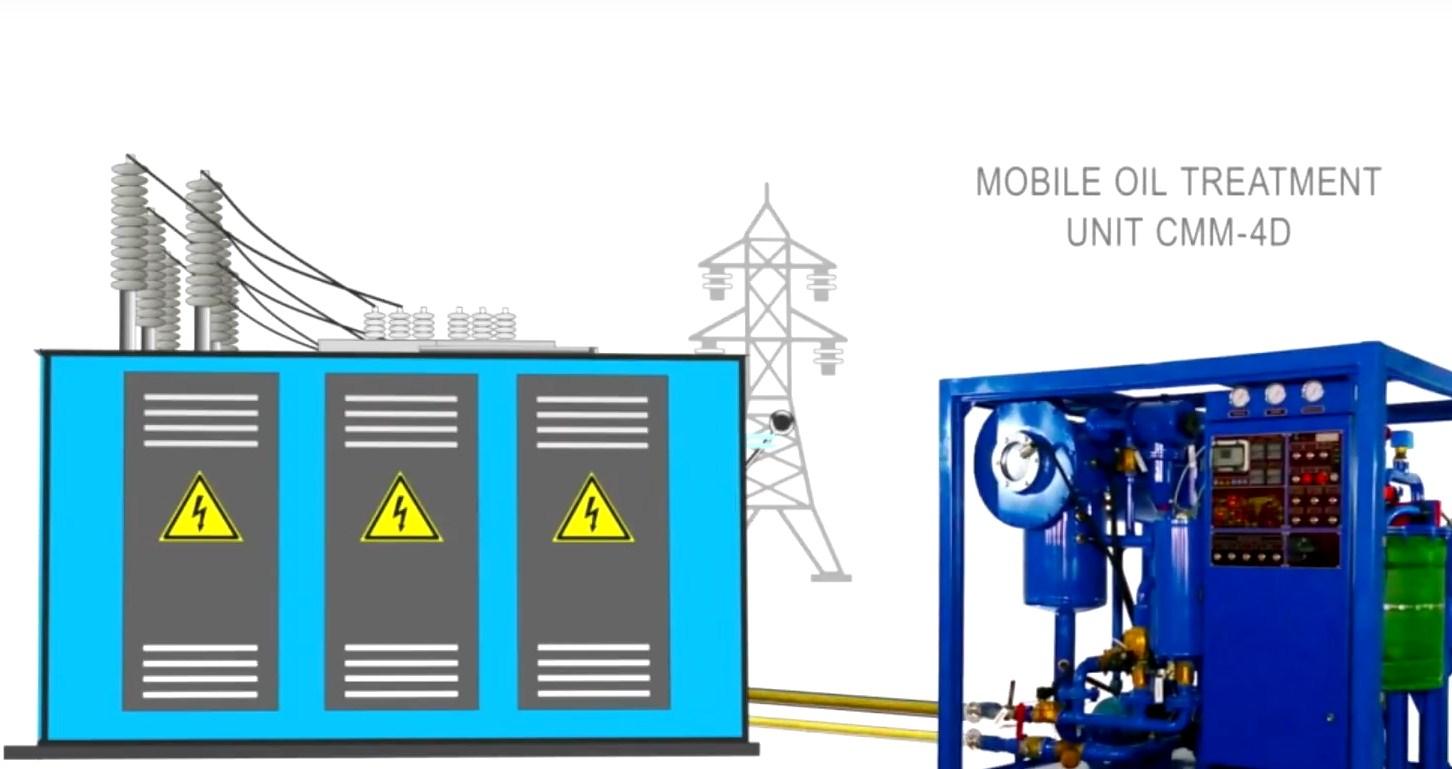 ¿Cómo puedo prolongar la vida útil de los transformadores de potencia?