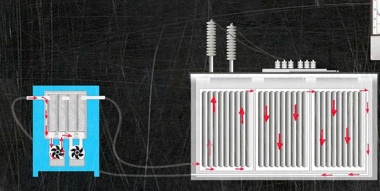 Protección del aislamiento del transformador contra la humedad con ayuda de Mojave Heat