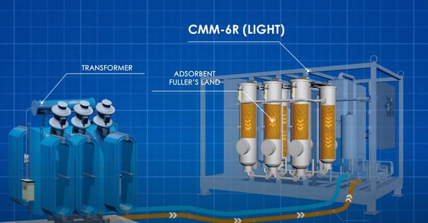 cmm-6r-light